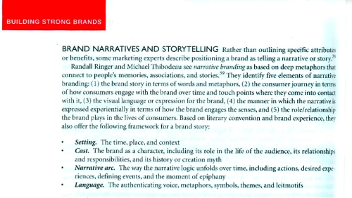 Narrative Branding